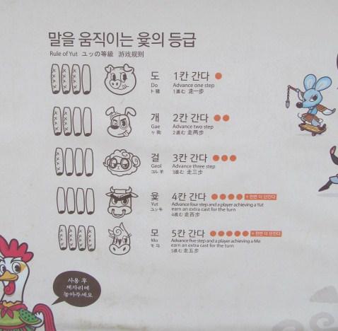 korea 331